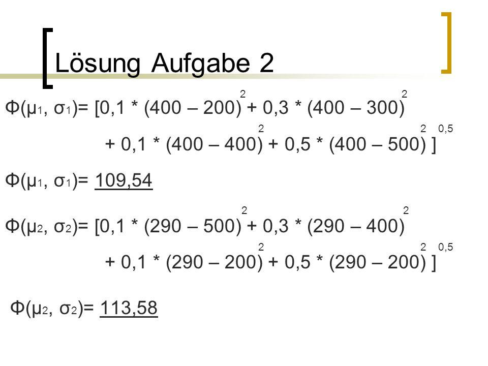 Lösung Aufgabe 2 Φ(µ1, σ1)= [0,1 * (400 – 200) + 0,3 * (400 – 300)